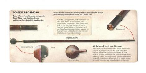 Bagian-bagian tongkat ziarah pangeran Diponegoro. Foto : Kompas.com http://sains.kompas.com/read/2015/02/08/18300061/Kisah.Tongkat.Pangeran.Diponegoro